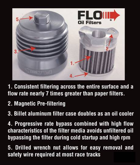 Flo Reusable Oil Filter Ducati