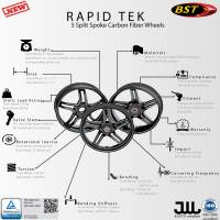 BST RAPID TEK 5 SPLIT SPOKE WHEEL SET (6 inch rear): Kawasaki ZX-10R/ZX10RR 16+