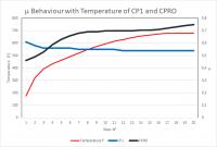 Ferodo - FERODO C-PRO Carbon Front Brake Pads [Trackday/Race]: Brembo Dual Pin[Single Pack] - Image 7
