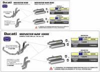 Arrow - ARROW Round-Sil Titanium Slip-ons w/ Steel End Caps: Monster S2R / S4R/S - Image 3
