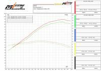 Zard - ZARD Full Exhaust System: Honda Africa Twin '16-'19 - Image 5