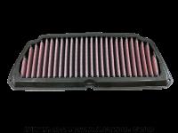 DNA Honda CB 650 / CBR 650 Air Filter (2019+)