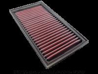 DNA BMW S1000RR Air Filter (2020+)